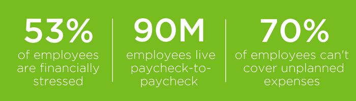 employee financial wellness