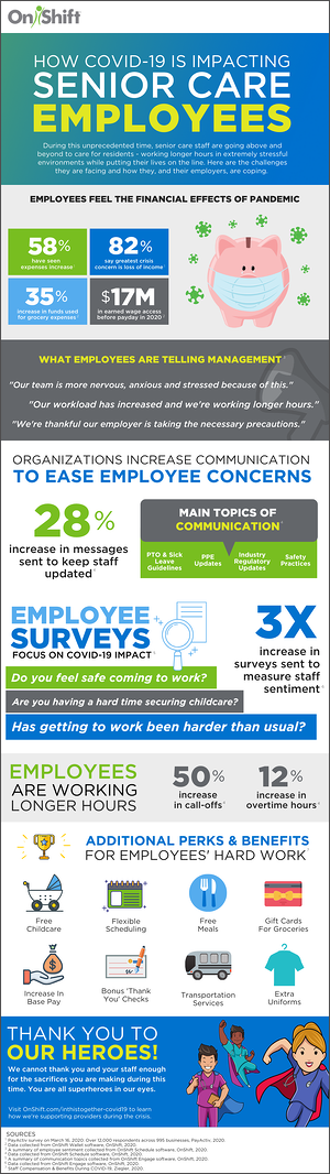 How-COVID-19-Is-Impacting-Senior-Care-Employees-Infographic