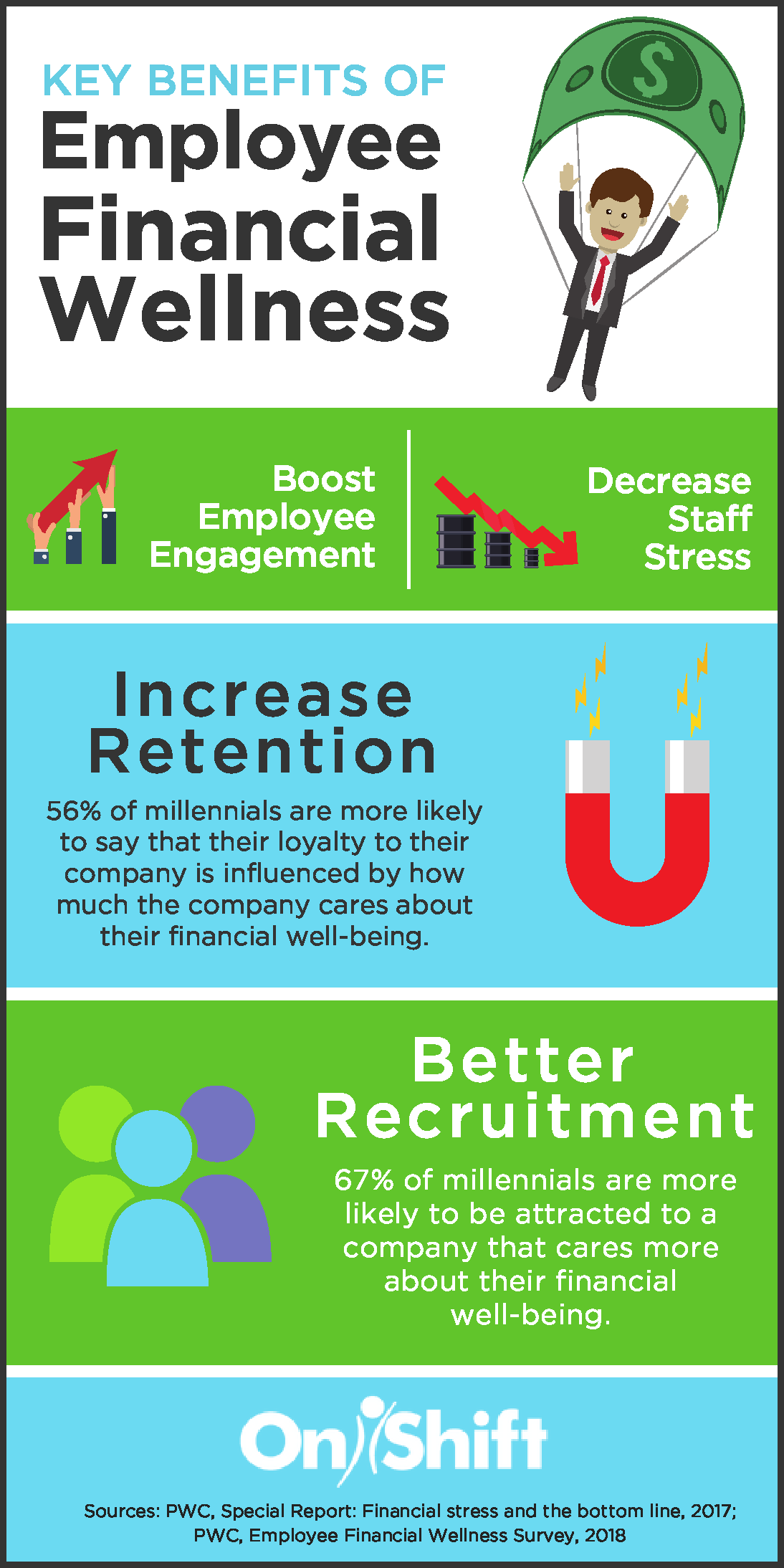 Key-Benefits-Of-Employee-Financial-Wellness