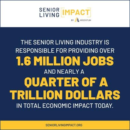 Senior Living Impact Statistic