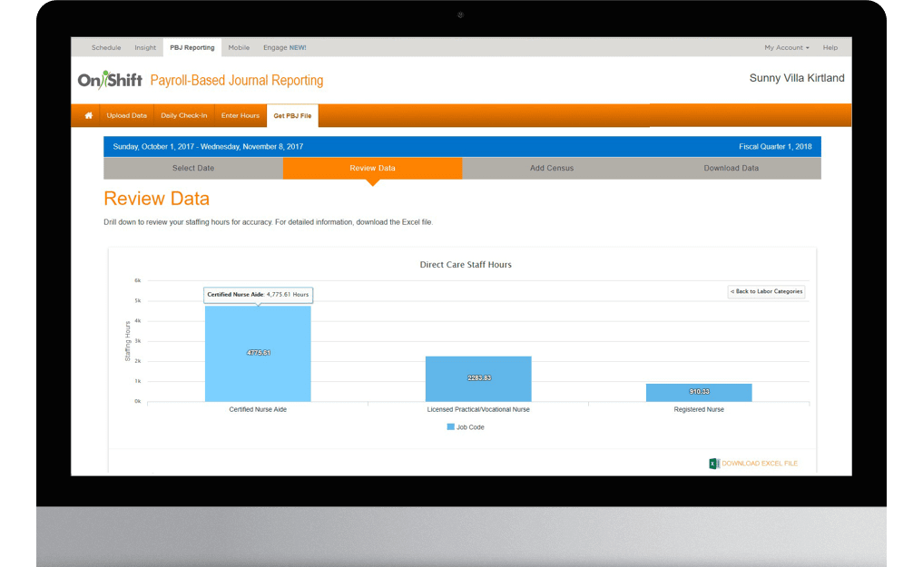 Payroll-Based Journal Reporting dashboard provides staffing information