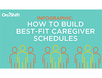 How to build best-fit caregiver schedules