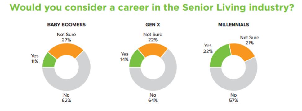 career-in-senior-living
