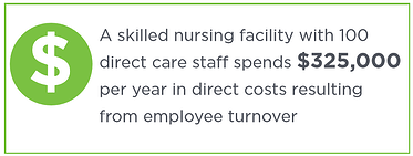 Skilled nursing facility can spend over $300,000 a year in costs resulting from turnover