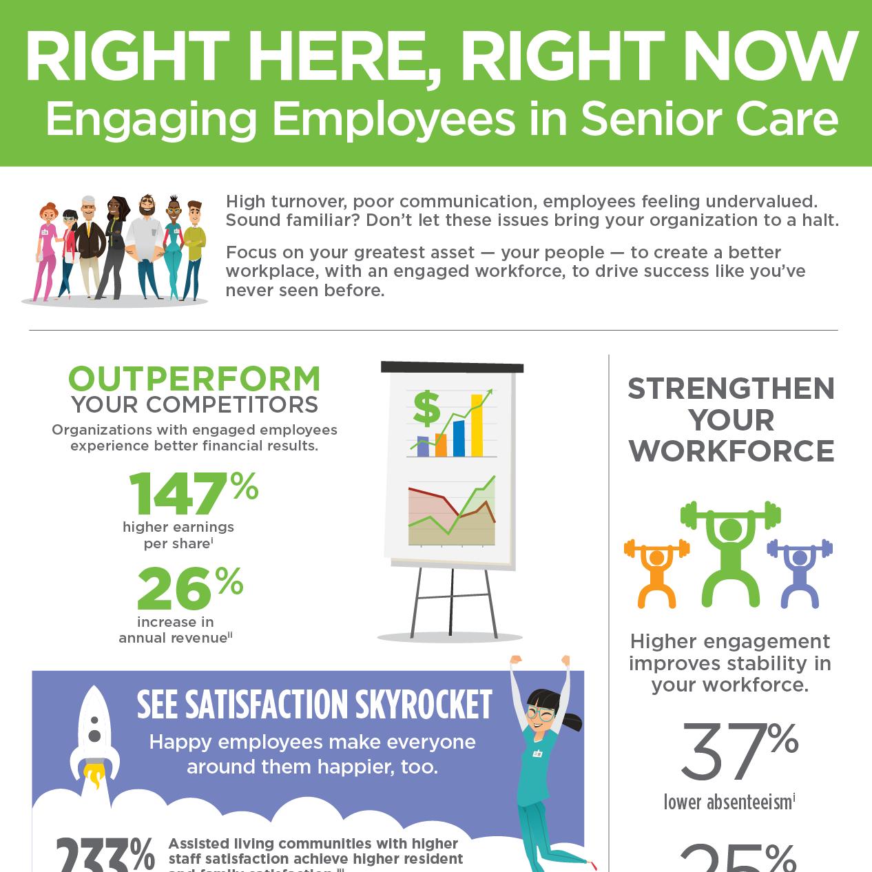 employee engagement in senior care